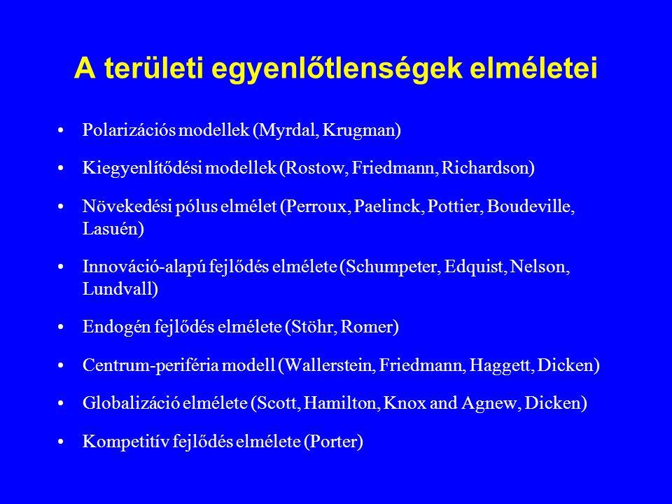 HDI - Humán fejlettségi index (Nemes Nagy-Jakobi, 2003) Megye1990*1996*1999**2001** Budapest0,8990,9150,8660,865 Pest0,4480,4710,7900,802 Fejér0,6560,7090,8210,828 Komárom-Esztergom0,5170,5620,8050,802 Veszprém0,6850,7330,8050,806 Győr-Moson-Sopron0,8180,8830,8410,839 Vas0,6520,8800,8230,825 Zala0,5930,6840,8130,804 Baranya0,4520,4510,7980,795 Somogy0,3240,2800,7890,784 Tolna0,4620,3760,8050,799 Borsod-Abaúj-Zemplén0,2610,1690,7880,782 Heves0,5080,5240,8000,789 Nógrád0,4190,2180,7760,772 Hajdú-Bihar0,3590,4060,7970,792 Jász-Nagykun-Szolnok0,4110,3300,7890,785 Szabolcs-Szatmár-Bereg0,0290,0390,7730,764 Bács-Kiskun0,2950,3220,7960,787 Békés0,5190,5430,7960,789 Csongrád0,5920,6100,8150,806 ORSZÁG0,5840,5950,8170,814