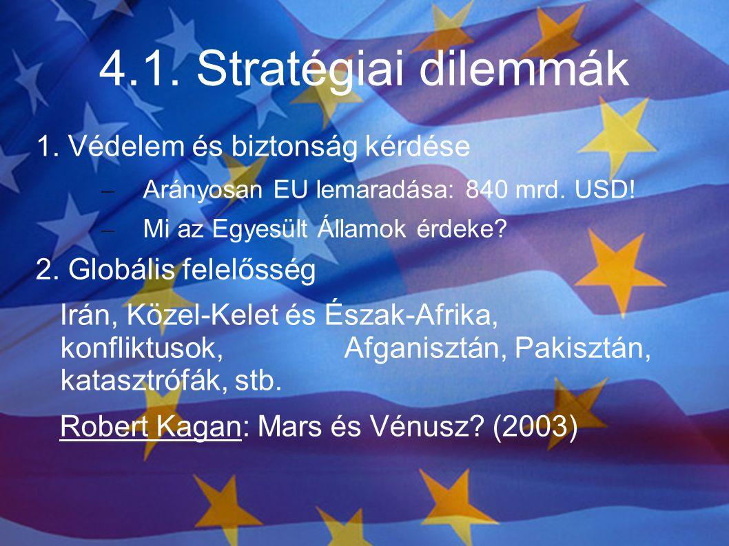 4.1. Stratégiai dilemmák 1. Védelem és biztonság kérdése – Arányosan EU lemaradása: 840 mrd. USD! – Mi az Egyesült Államok érdeke? 2. Globális felelős