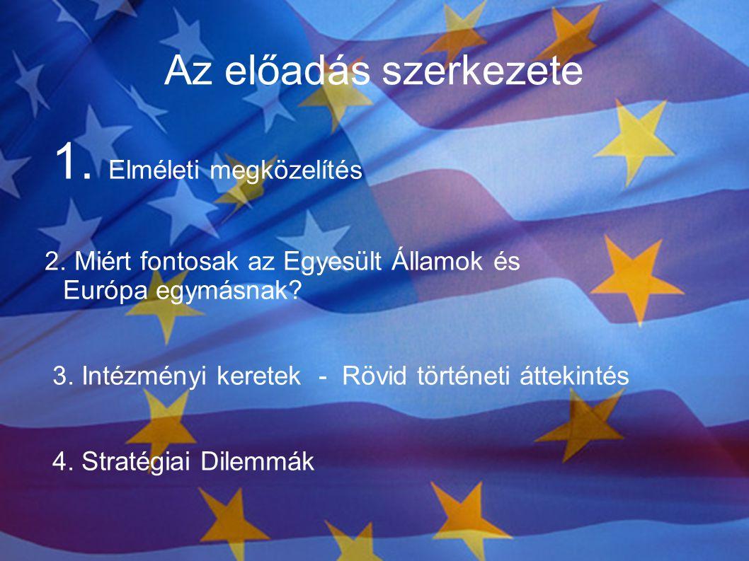 Az előadás szerkezete 1. Elméleti megközelítés 2. Miért fontosak az Egyesült Államok és Európa egymásnak? 3. Intézményi keretek - Rövid történeti átte