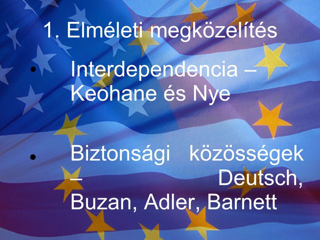 1. Elméleti megközelítés Interdependencia – Keohane és Nye Biztonsági közösségek – Deutsch, Buzan, Adler, Barnett Hegemónia - Kindleberger, Gilpin, Ke