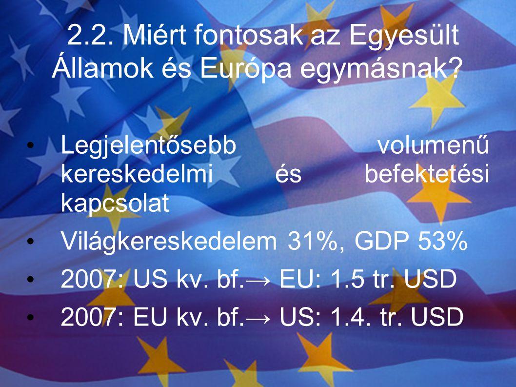 2.2. Miért fontosak az Egyesült Államok és Európa egymásnak? Legjelentősebb volumenű kereskedelmi és befektetési kapcsolat Világkereskedelem 31%, GDP