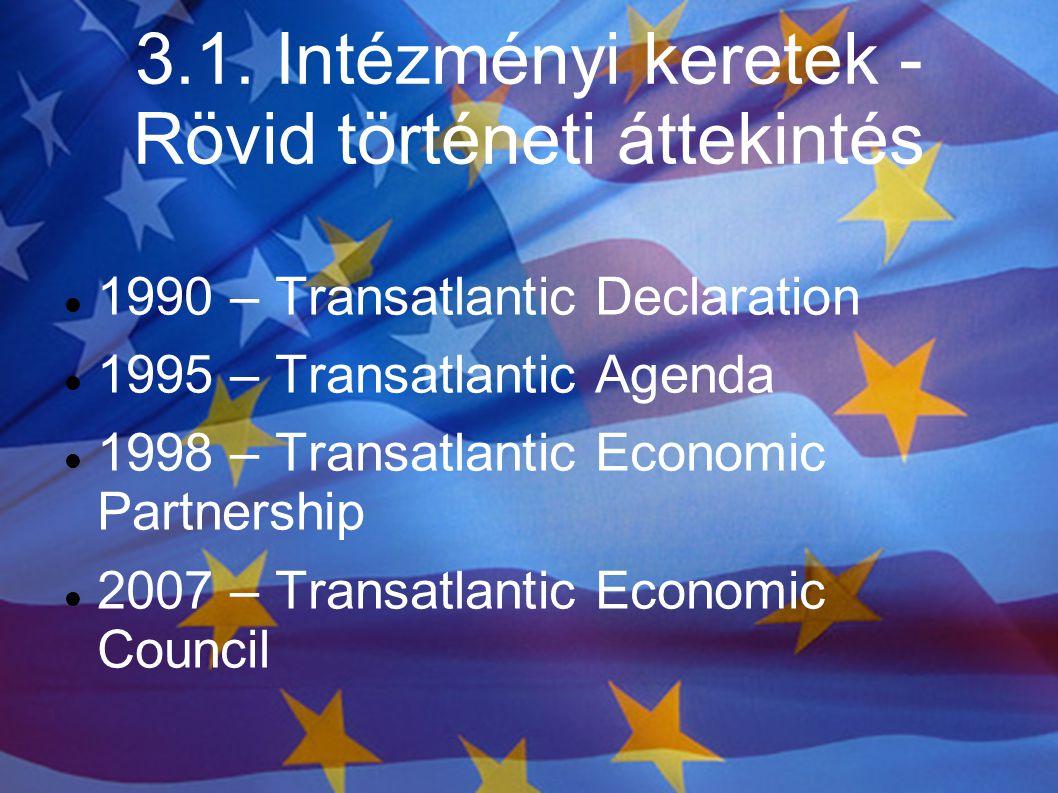3.1. Intézményi keretek - Rövid történeti áttekintés 1990 – Transatlantic Declaration 1995 – Transatlantic Agenda 1998 – Transatlantic Economic Partne
