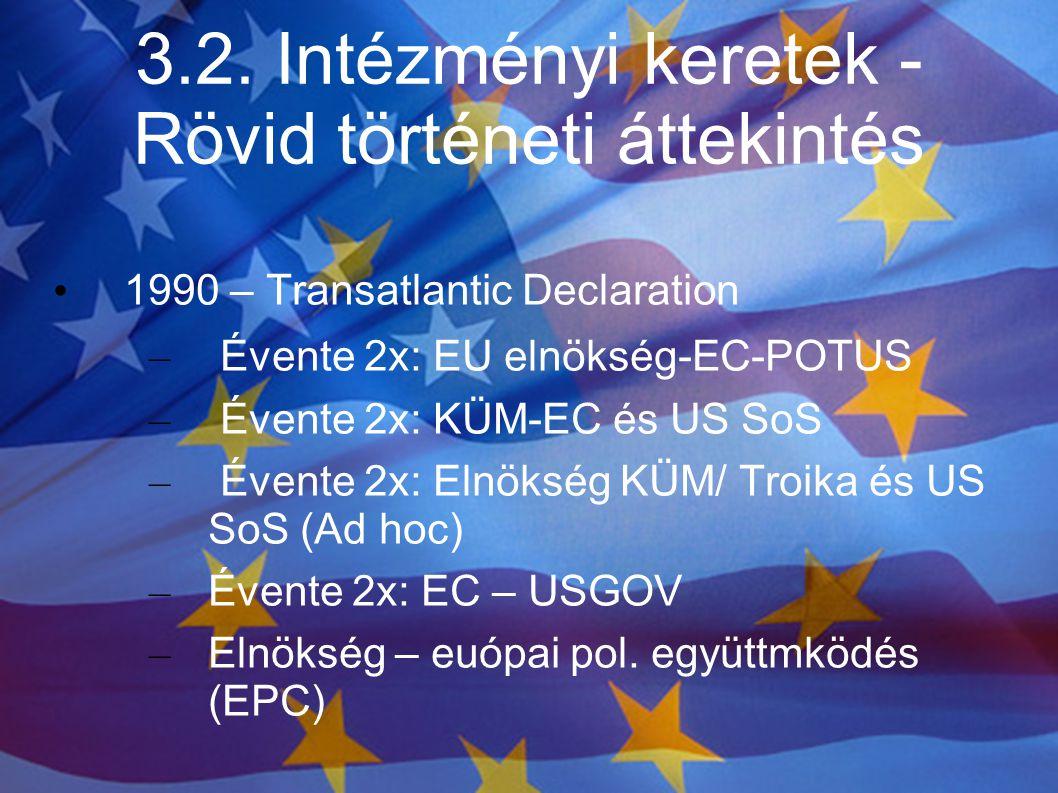 3.2. Intézményi keretek - Rövid történeti áttekintés 1990 – Transatlantic Declaration – Évente 2x: EU elnökség-EC-POTUS – Évente 2x: KÜM-EC és US SoS