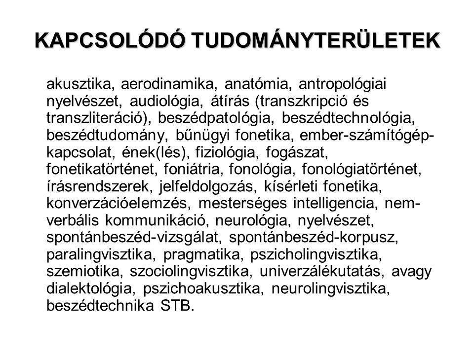 KAPCSOLÓDÓ TUDOMÁNYTERÜLETEK akusztika, aerodinamika, anatómia, antropológiai nyelvészet, audiológia, átírás (transzkripció és transzliteráció), beszé