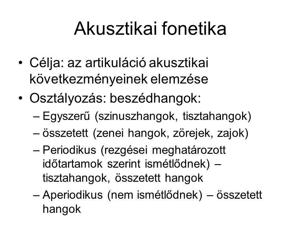 Akusztikai fonetika Célja: az artikuláció akusztikai következményeinek elemzése Osztályozás: beszédhangok: –Egyszerű (szinuszhangok, tisztahangok) –ös
