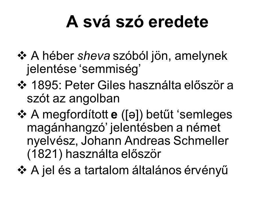 A svá szó eredete  A héber sheva szóból jön, amelynek jelentése 'semmiség'  1895: Peter Giles használta először a szót az angolban  A megfordított