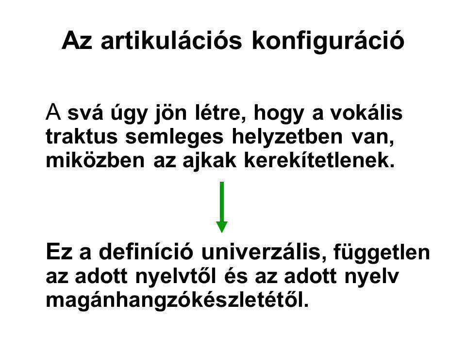 Az artikulációs konfiguráció A svá úgy jön létre, hogy a vokális traktus semleges helyzetben van, miközben az ajkak kerekítetlenek. Ez a definíció uni