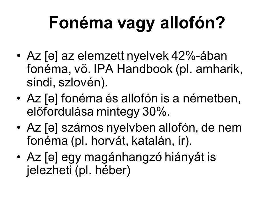 Fonéma vagy allofón? Az [ə] az elemzett nyelvek 42%-ában fonéma, vö. IPA Handbook (pl. amharik, sindi, szlovén). Az [ə] fonéma és allofón is a németbe