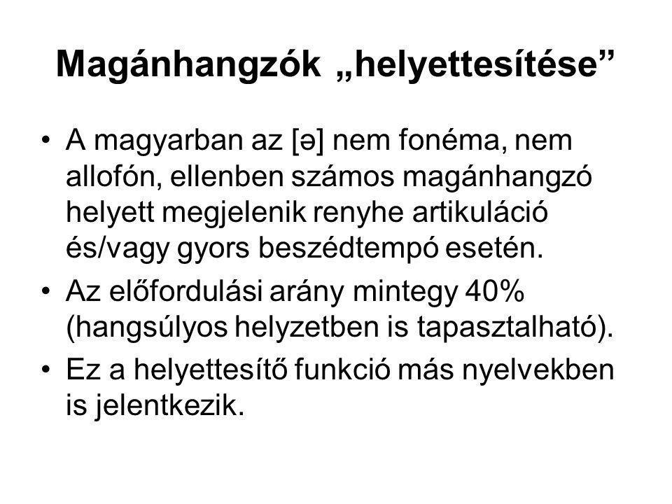 """Magánhangzók """"helyettesítése"""" A magyarban az [ə] nem fonéma, nem allofón, ellenben számos magánhangzó helyett megjelenik renyhe artikuláció és/vagy gy"""