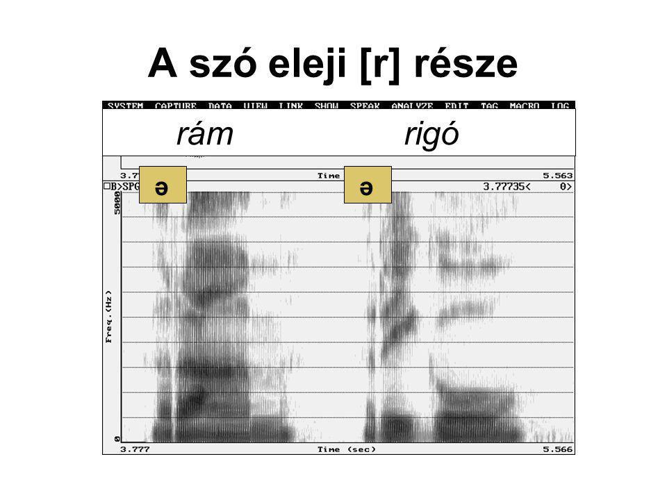 A szó eleji [r] része ə ə rám rigó