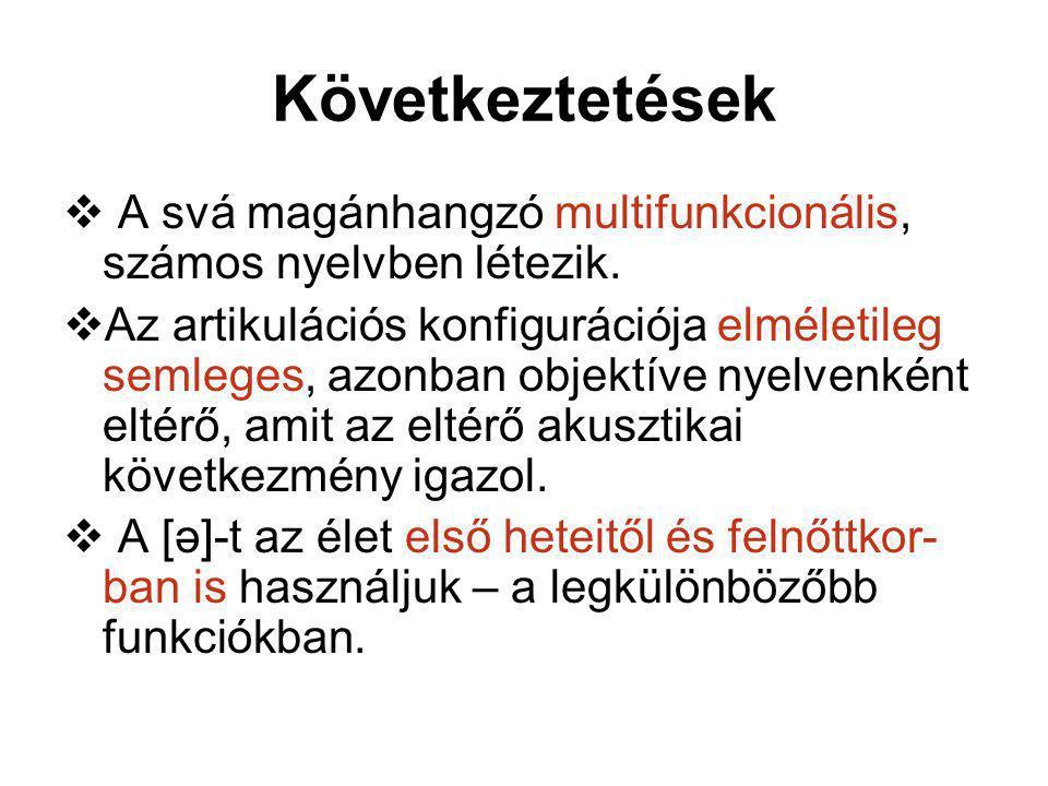 Következtetések  A svá magánhangzó multifunkcionális, számos nyelvben létezik.  Az artikulációs konfigurációja elméletileg semleges, azonban objektí