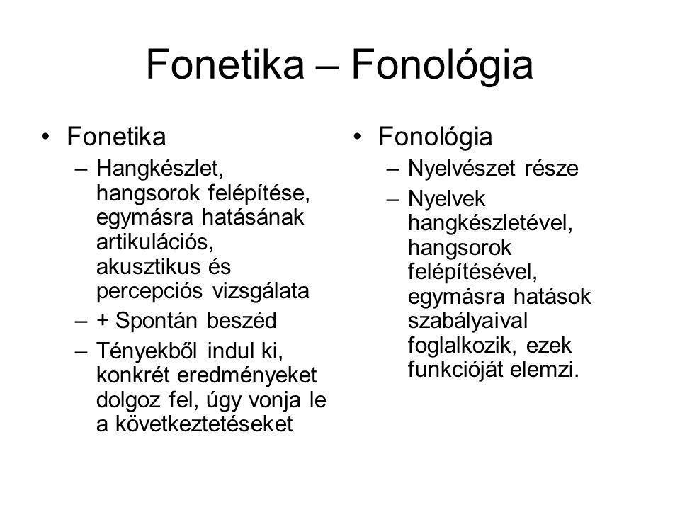 Fonetika – Fonológia Fonetika –Hangkészlet, hangsorok felépítése, egymásra hatásának artikulációs, akusztikus és percepciós vizsgálata –+ Spontán besz
