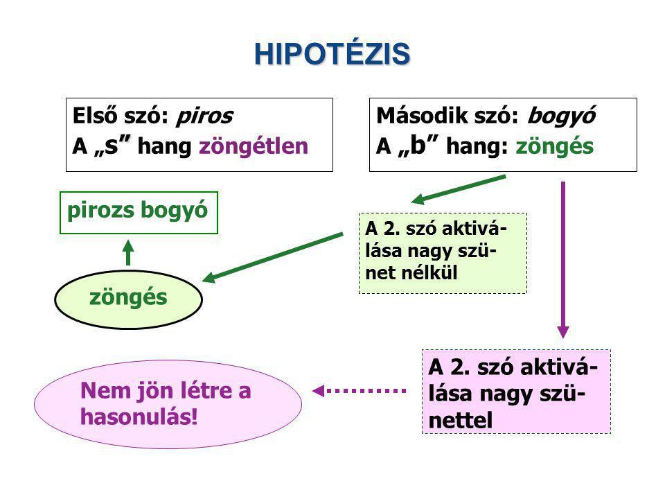 """HIPOTÉZIS Második szó: bogyó A """"b"""" hang: zöngés A 2. szó aktivá- lása nagy szü- net nélkül Nem jön létre a hasonulás! zöngés A 2. szó aktivá- lása nag"""