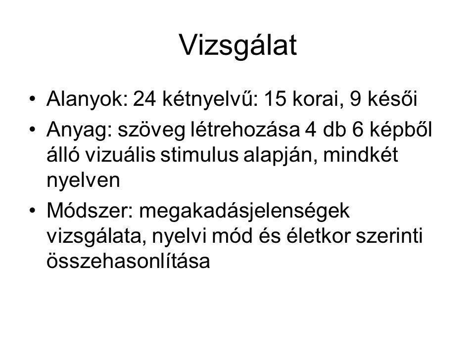 Vizsgálat Alanyok: 24 kétnyelvű: 15 korai, 9 késői Anyag: szöveg létrehozása 4 db 6 képből álló vizuális stimulus alapján, mindkét nyelven Módszer: me