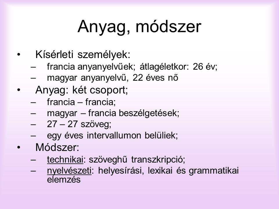 Anyag, módszer Kísérleti személyek: –francia anyanyelvűek; átlagéletkor: 26 év; –magyar anyanyelvű, 22 éves nő Anyag: két csoport; –francia – francia;