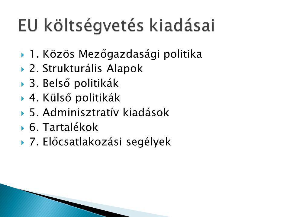  1. Közös Mezőgazdasági politika  2. Strukturális Alapok  3.