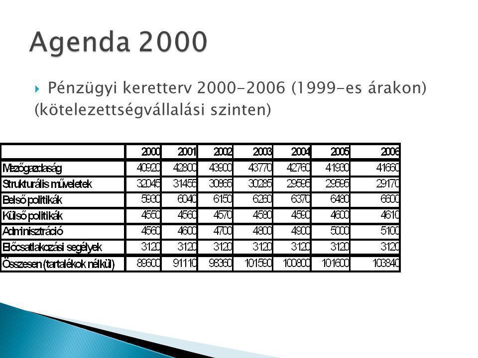  Pénzügyi keretterv 2000-2006 (1999-es árakon) (kötelezettségvállalási szinten)