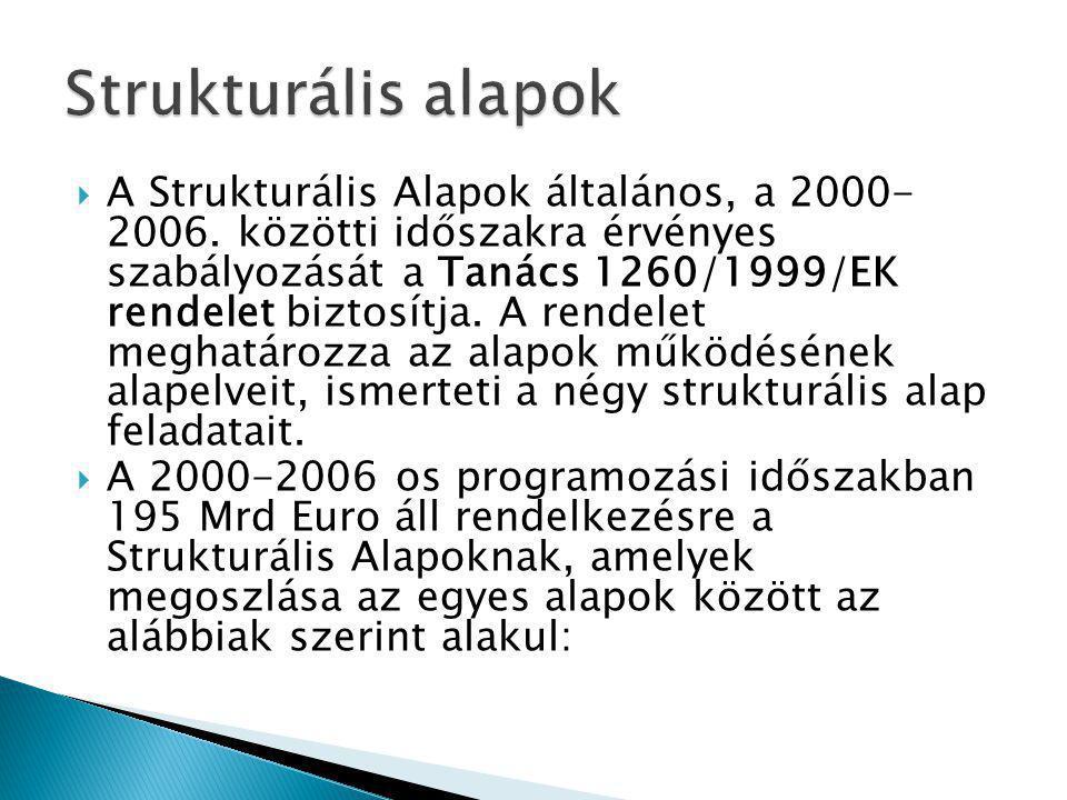  A Strukturális Alapok általános, a 2000- 2006.