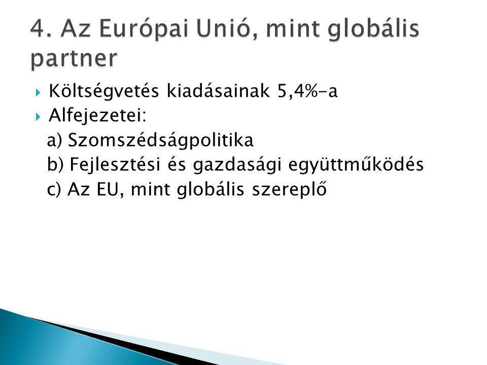  Költségvetés kiadásainak 5,4%-a  Alfejezetei: a) Szomszédságpolitika b) Fejlesztési és gazdasági együttműködés c) Az EU, mint globális szereplő