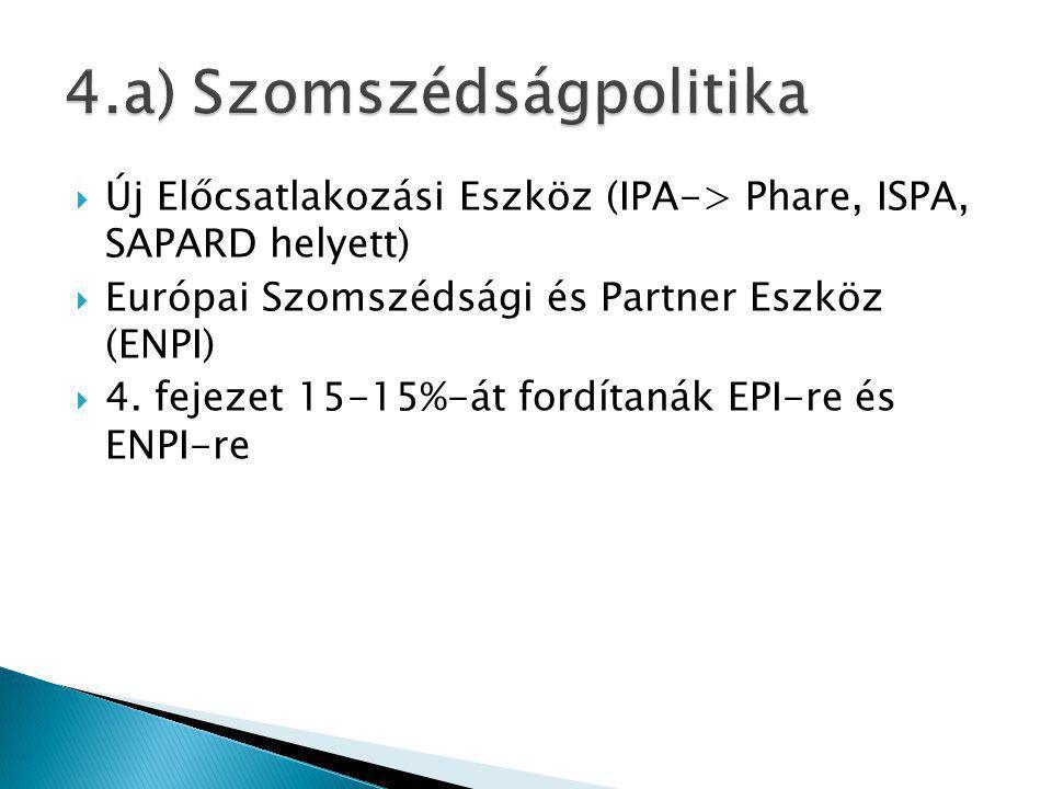  Új Előcsatlakozási Eszköz (IPA-> Phare, ISPA, SAPARD helyett)  Európai Szomszédsági és Partner Eszköz (ENPI)  4.