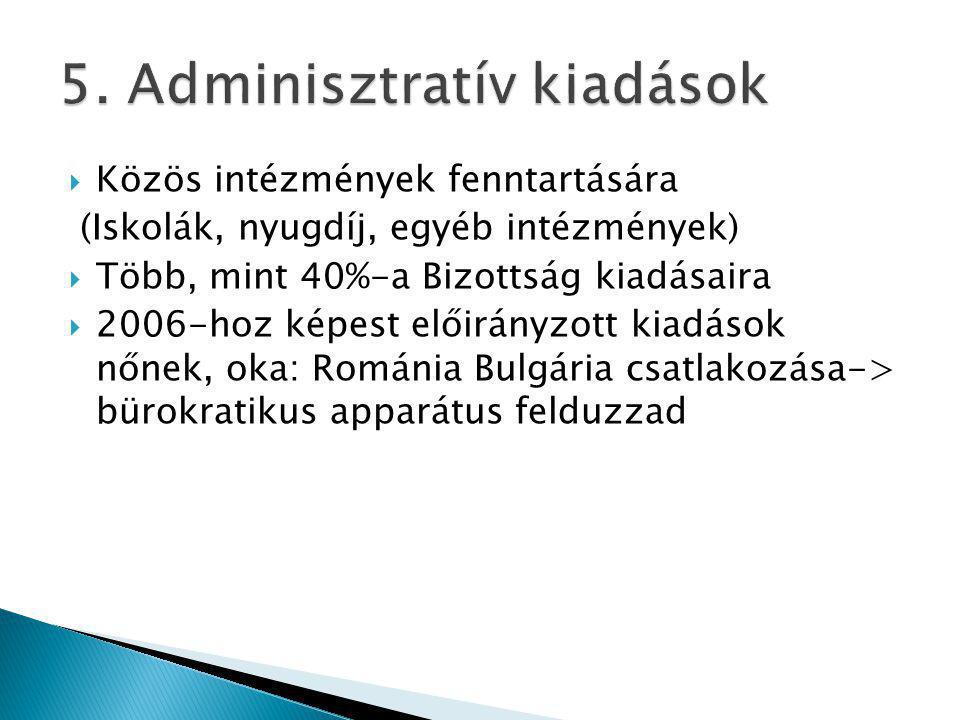  Közös intézmények fenntartására (Iskolák, nyugdíj, egyéb intézmények)  Több, mint 40%-a Bizottság kiadásaira  2006-hoz képest előirányzott kiadások nőnek, oka: Románia Bulgária csatlakozása-> bürokratikus apparátus felduzzad