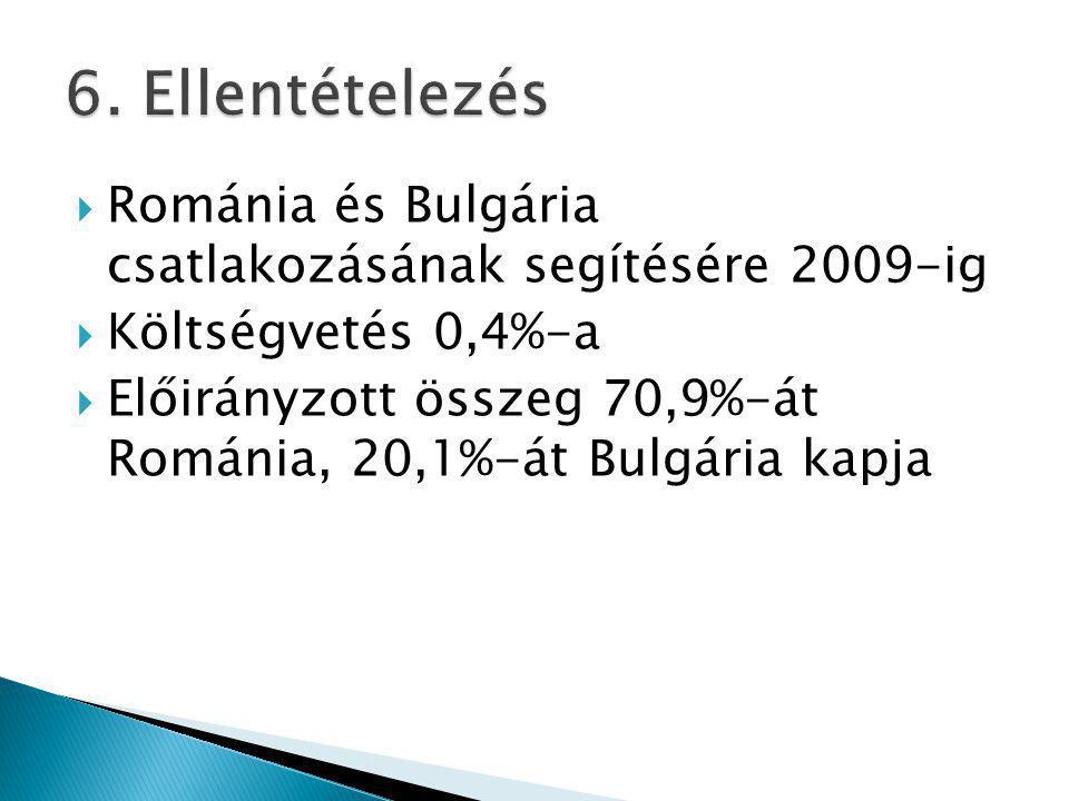  Románia és Bulgária csatlakozásának segítésére 2009-ig  Költségvetés 0,4%-a  Előirányzott összeg 70,9%-át Románia, 20,1%-át Bulgária kapja