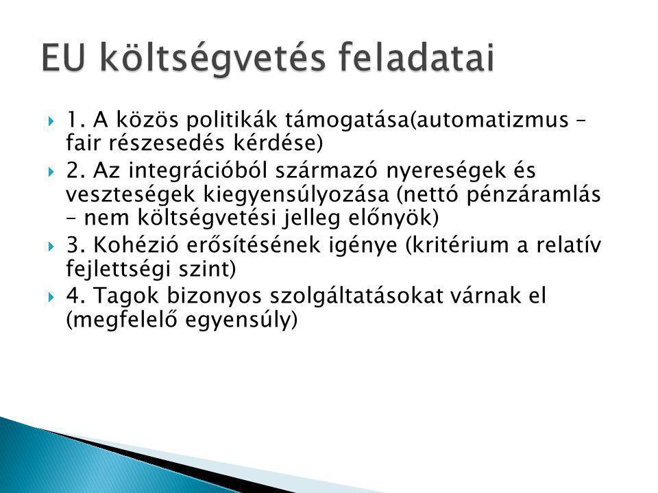  1.A közös politikák támogatása(automatizmus – fair részesedés kérdése)  2.