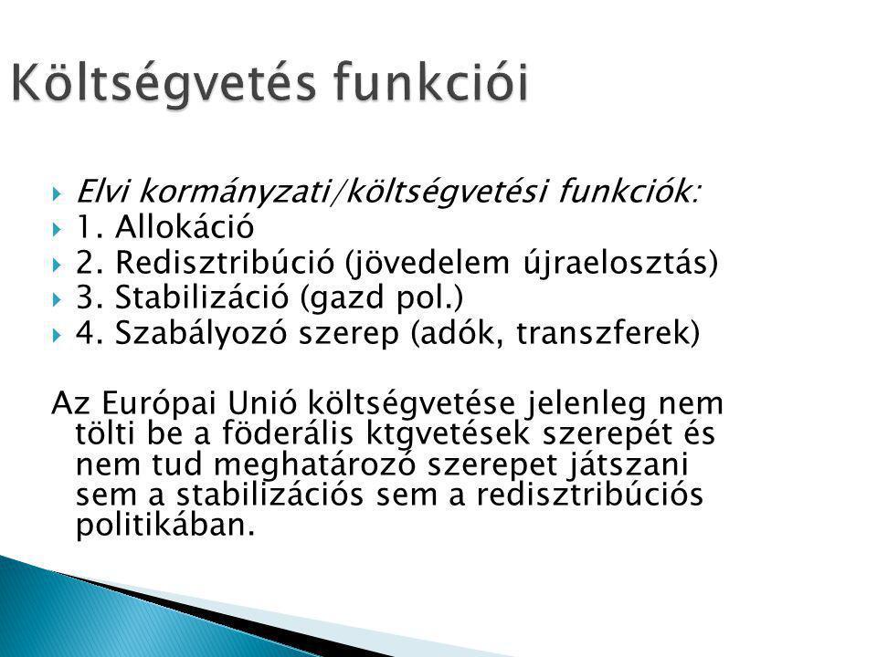  Elvi kormányzati/költségvetési funkciók:  1.Allokáció  2.
