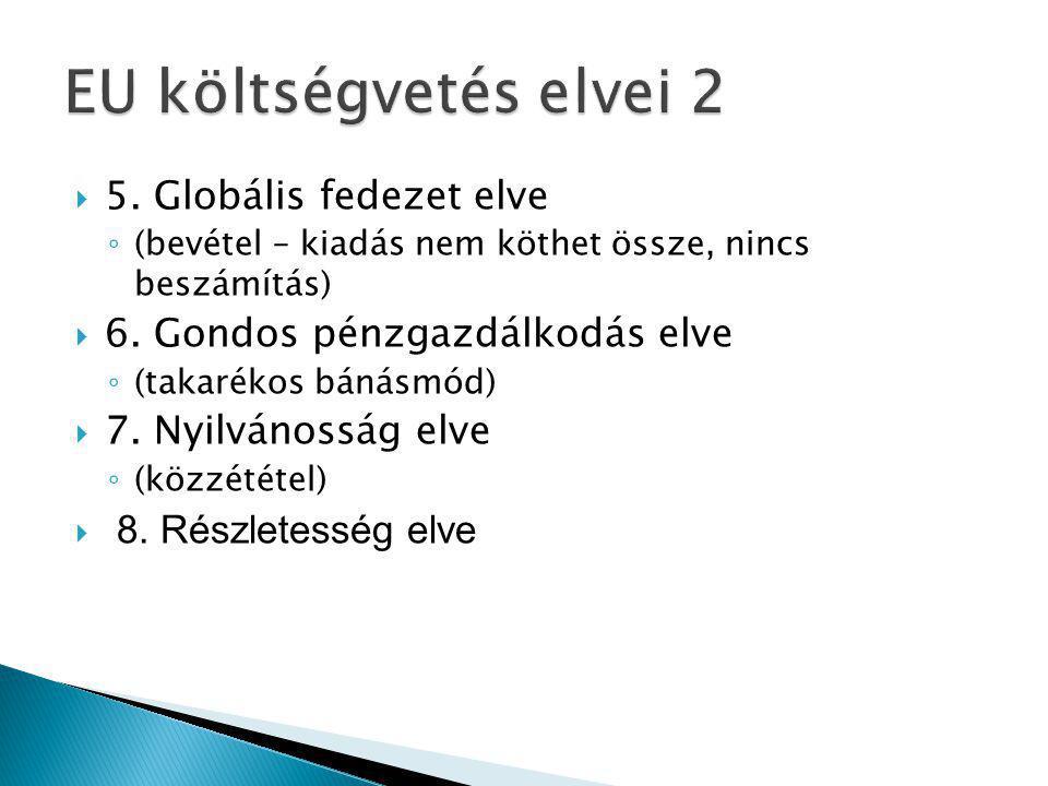  5. Globális fedezet elve ◦ (bevétel – kiadás nem köthet össze, nincs beszámítás)  6.