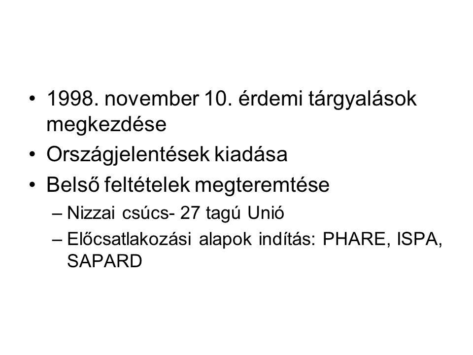 1998. november 10. érdemi tárgyalások megkezdése Országjelentések kiadása Belső feltételek megteremtése –Nizzai csúcs- 27 tagú Unió –Előcsatlakozási a
