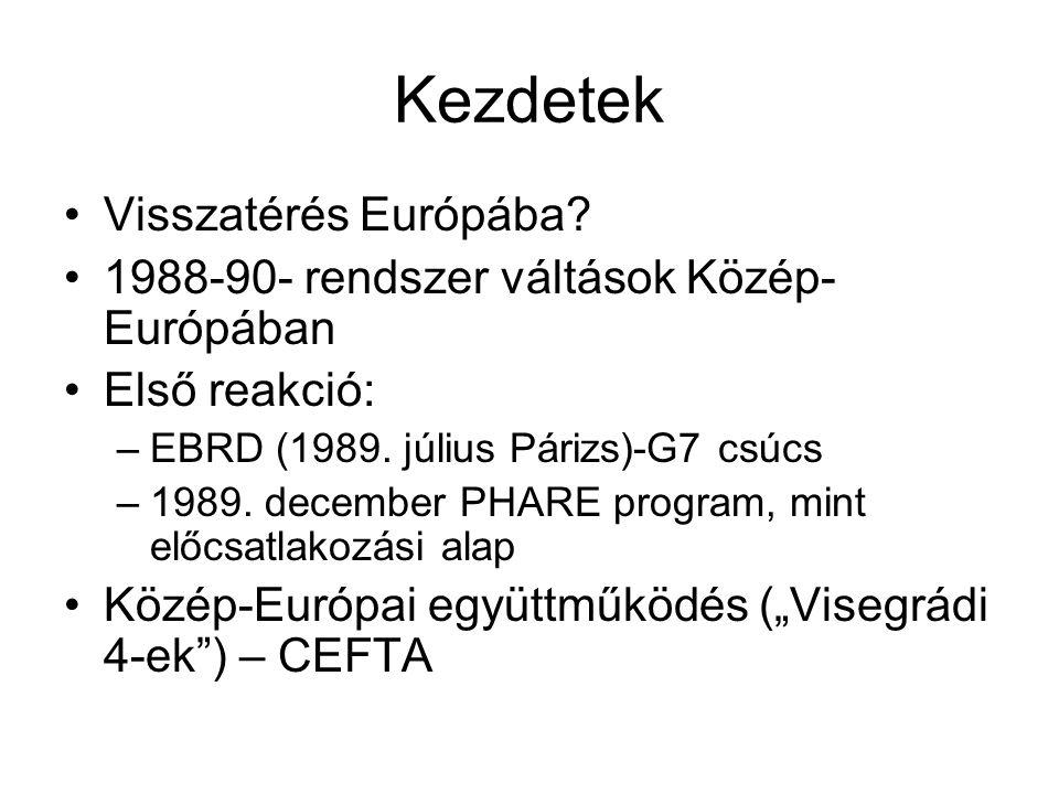 Kezdetek Visszatérés Európába? 1988-90- rendszer váltások Közép- Európában Első reakció: –EBRD (1989. július Párizs)-G7 csúcs –1989. december PHARE pr