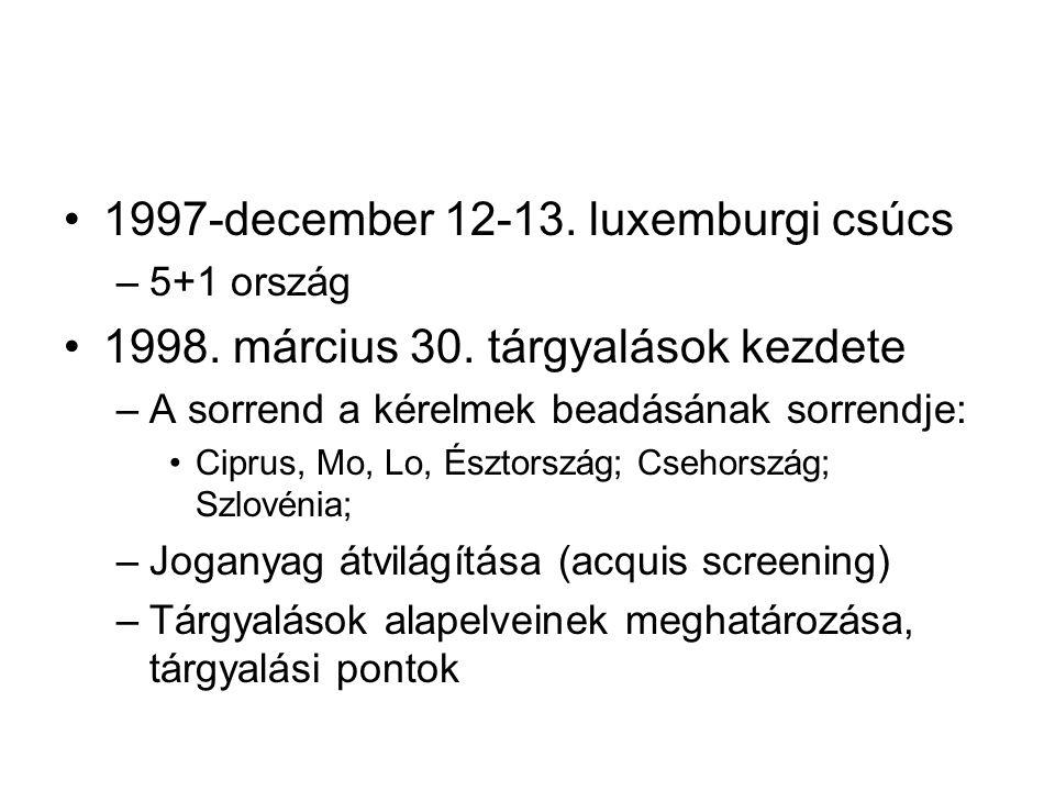 1997-december 12-13. luxemburgi csúcs –5+1 ország 1998. március 30. tárgyalások kezdete –A sorrend a kérelmek beadásának sorrendje: Ciprus, Mo, Lo, És