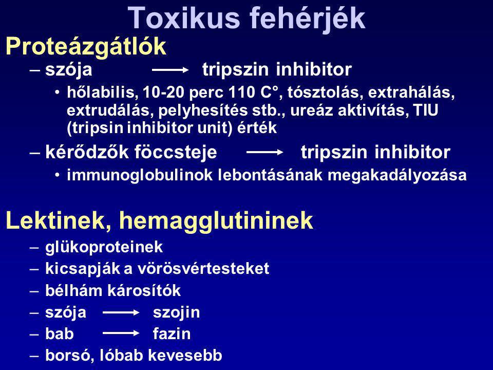 Toxikus fehérjék Proteázgátlók –szója tripszin inhibitor hőlabilis, 10-20 perc 110 C°, tósztolás, extrahálás, extrudálás, pelyhesítés stb., ureáz akti