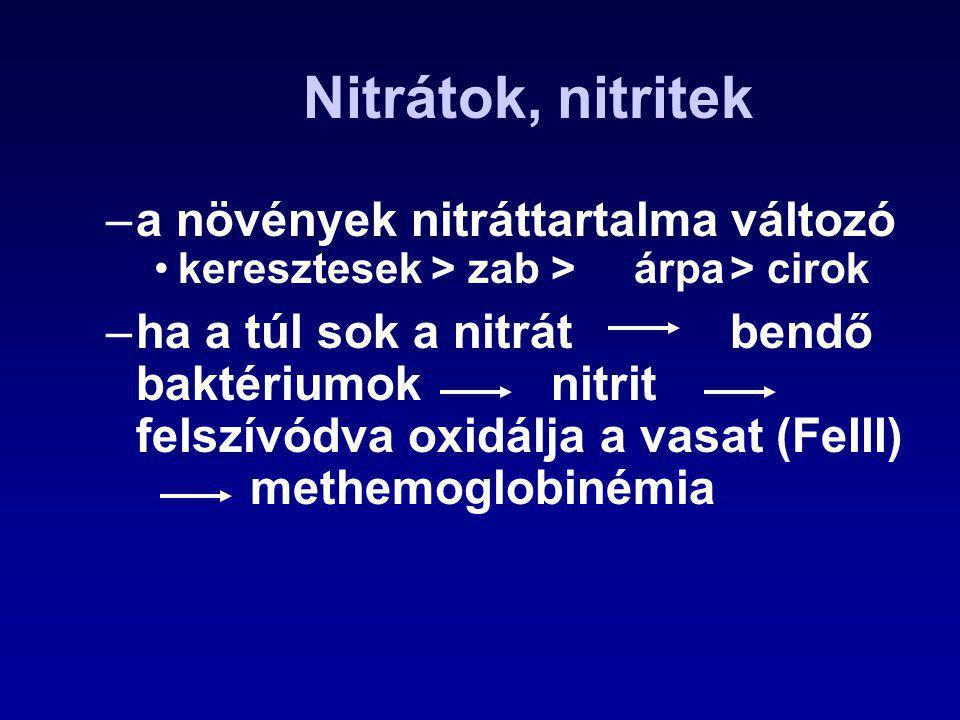Nitrátok, nitritek –a növények nitráttartalma változó keresztesek > zab >árpa> cirok –ha a túl sok a nitrát bendő baktériumok nitrit felszívódva oxidá
