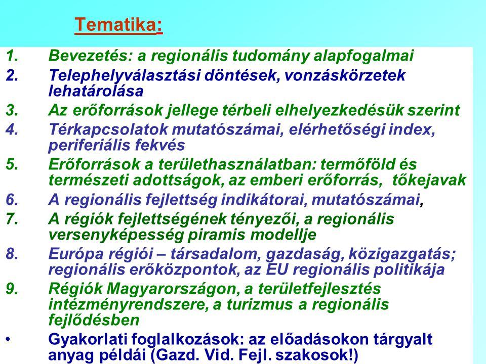 2 Tematika: 1.Bevezetés: a regionális tudomány alapfogalmai 2.Telephelyválasztási döntések, vonzáskörzetek lehatárolása 3.Az erőforrások jellege térbe