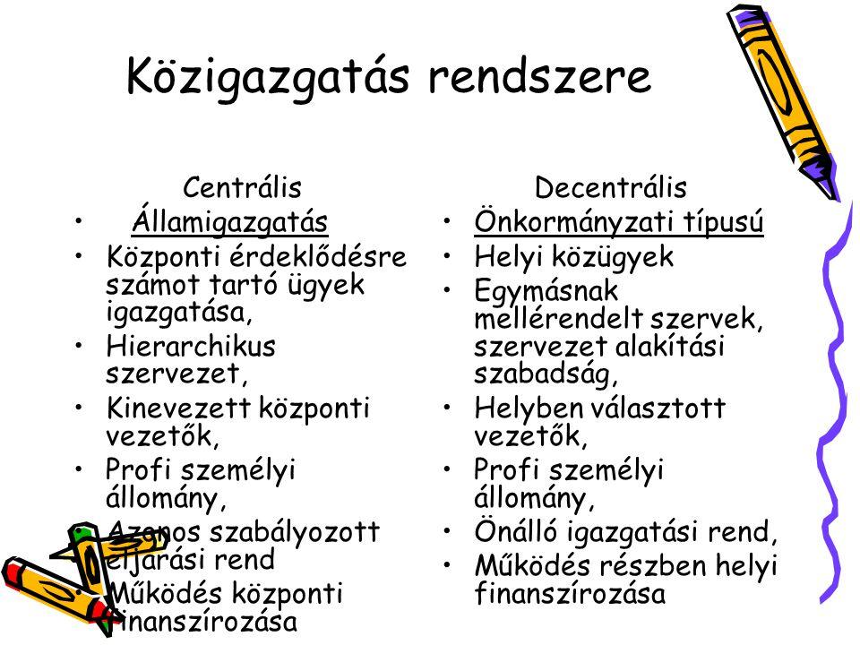 A mai magyarországi megyék elődjei a vármegyék 1061 (Somogy) – 1238 (Csongrád) között alakultak ki, illetve ekkortól tudunk létezésükről, az egész új keletűeket (Hajdú, 1876) s az első, illetve a második világháború után keletkezett, összevont megyéket nem számítva.