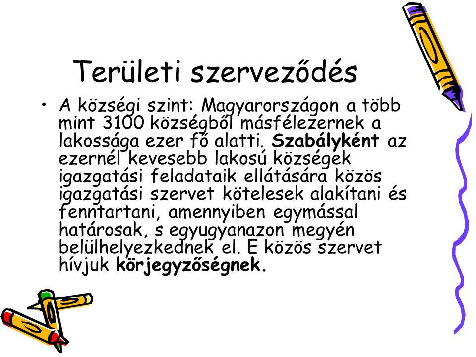 Területi szerveződés A községi szint: Magyarországon a több mint 3100 községből másfélezernek a lakossága ezer fő alatti. Szabályként az ezernél keves