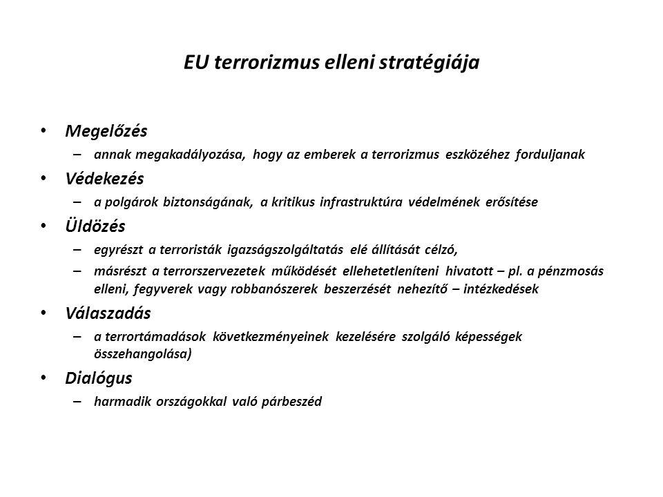 EU terrorizmus elleni stratégiája Megelőzés – annak megakadályozása, hogy az emberek a terrorizmus eszközéhez forduljanak Védekezés – a polgárok bizto