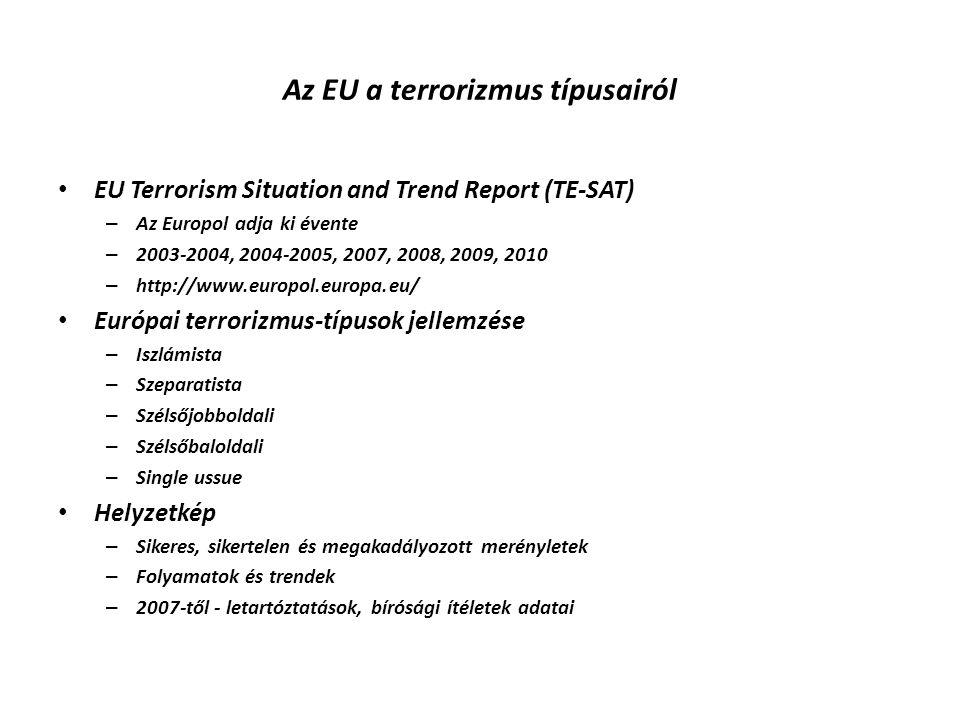 Az EU a terrorizmus típusairól EU Terrorism Situation and Trend Report (TE-SAT) – Az Europol adja ki évente – 2003-2004, 2004-2005, 2007, 2008, 2009,