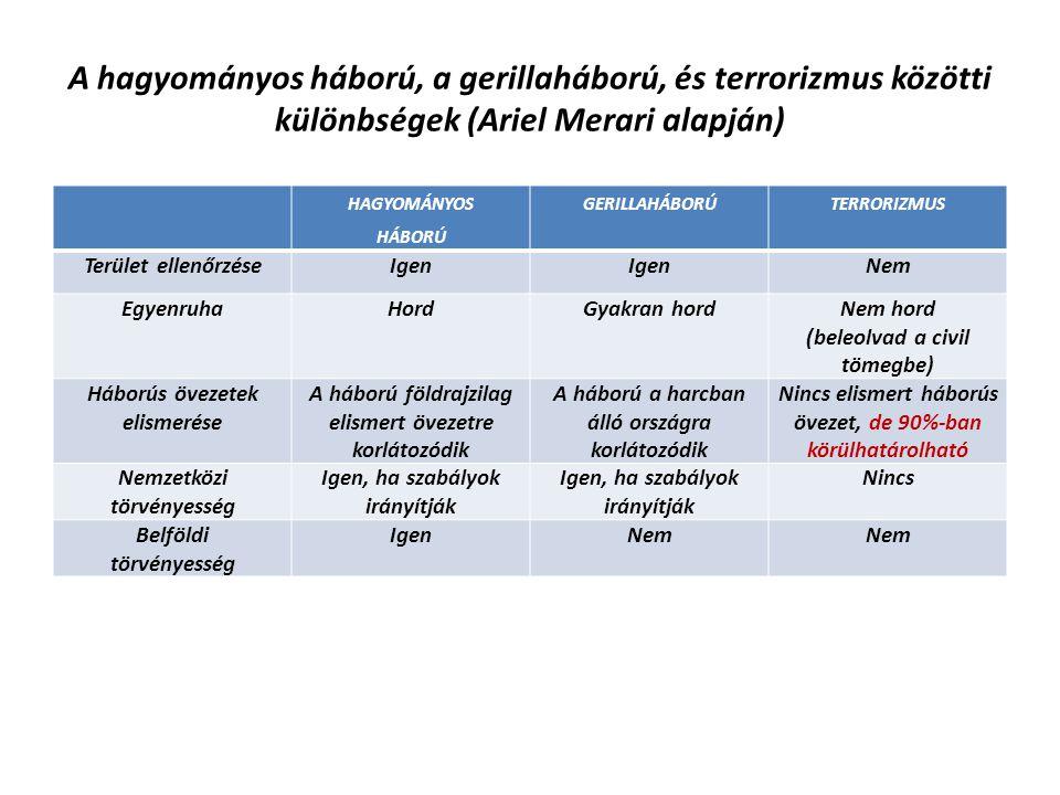 A hagyományos háború, a gerillaháború, és terrorizmus közötti különbségek (Ariel Merari alapján) HAGYOMÁNYOS HÁBORÚ GERILLAHÁBORÚTERRORIZMUS Terület e