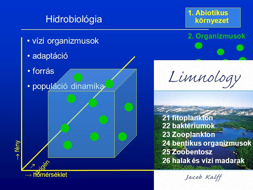 populáció dinamika Hidrobiológia vízi organizmusok adaptáció  hőmérséklet  oxigén  fény 1. Abiotikus környezet 2. Organizmusok forrás 21 fitoplankt
