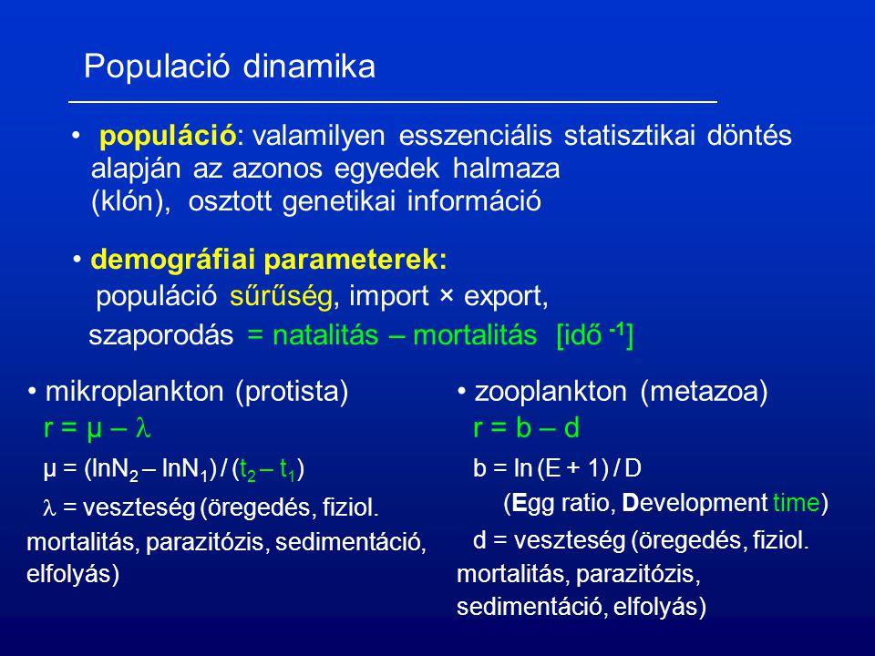 Populació dinamika populáció: valamilyen esszenciális statisztikai döntés alapján az azonos egyedek halmaza (klón), osztott genetikai információ demog