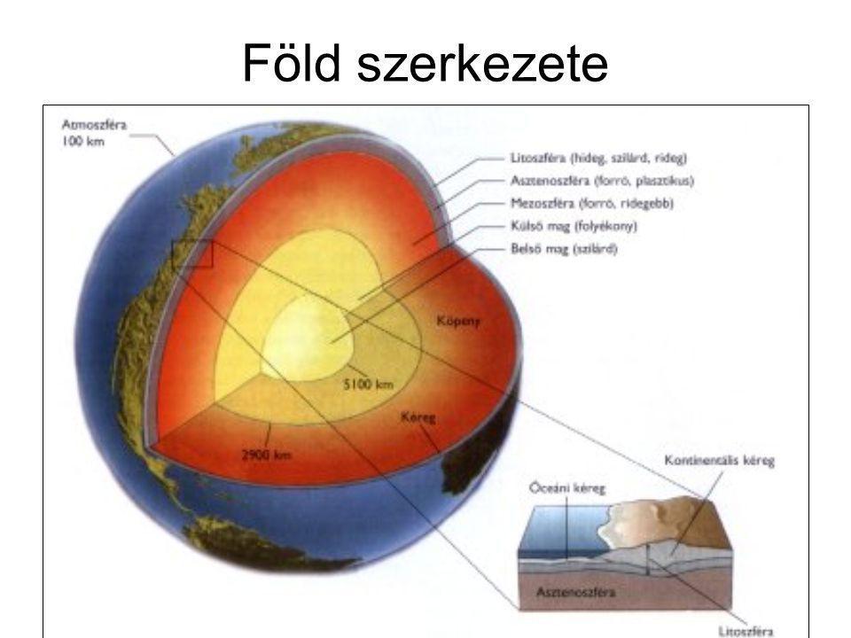 Föld szerkezete