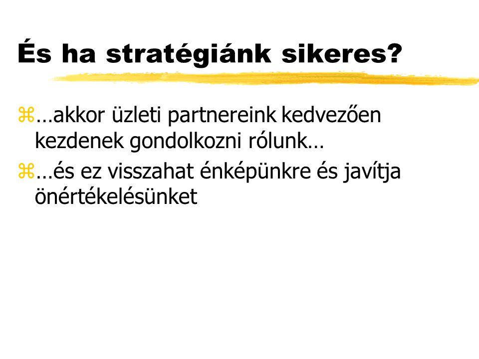 És ha stratégiánk sikeres? z…akkor üzleti partnereink kedvezően kezdenek gondolkozni rólunk… z…és ez visszahat énképünkre és javítja önértékelésünket