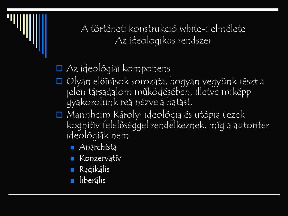 A történeti konstrukció white-i elmélete Az ideologikus rendszer  Az ideológiai komponens  Olyan el ő írások sorozata, hogyan vegyünk részt a jelen