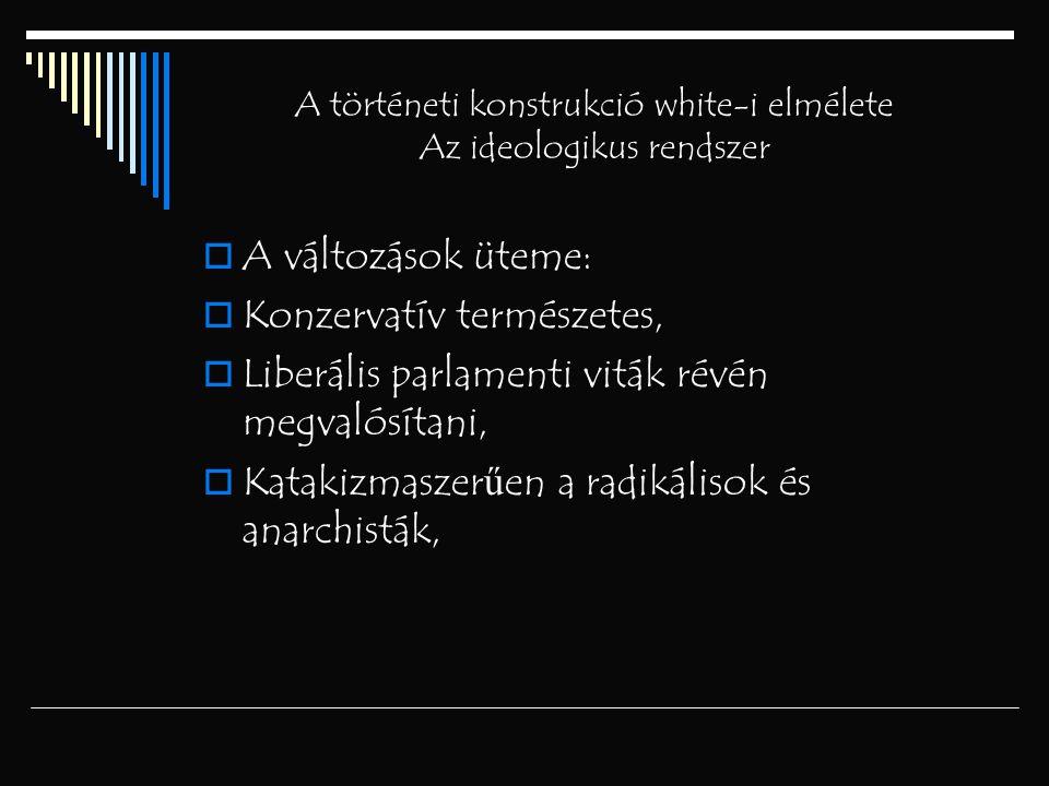A történeti konstrukció white-i elmélete Az ideologikus rendszer  A változások üteme:  Konzervatív természetes,  Liberális parlamenti viták révén m