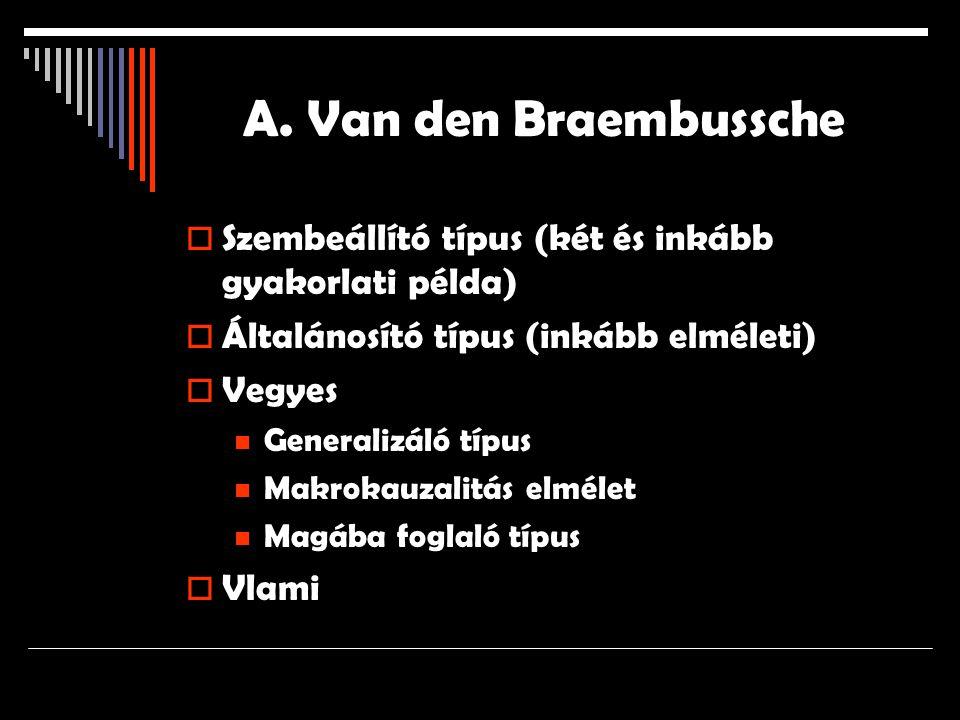 A. Van den Braembussche  Szembeállító típus (két és inkább gyakorlati példa)  Általánosító típus (inkább elméleti)  Vegyes Generalizáló típus Makro