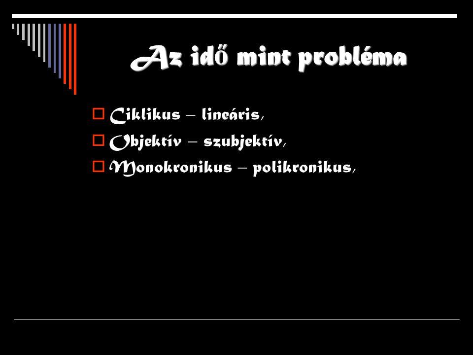 Az id ő mint probléma  Ciklikus – lineáris,  Objektív – szubjektív,  Monokronikus – polikronikus,