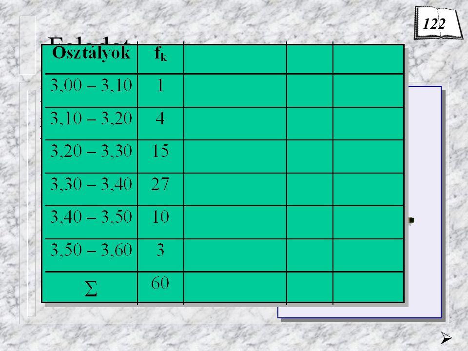 Feladat Halogénlámpa gyártásánál n=60 elemű minta alapján a betöltött gáztérfogat (cm 3 ) az alábbiak szerint alakult: Leírható-e a gáztérfogat normál