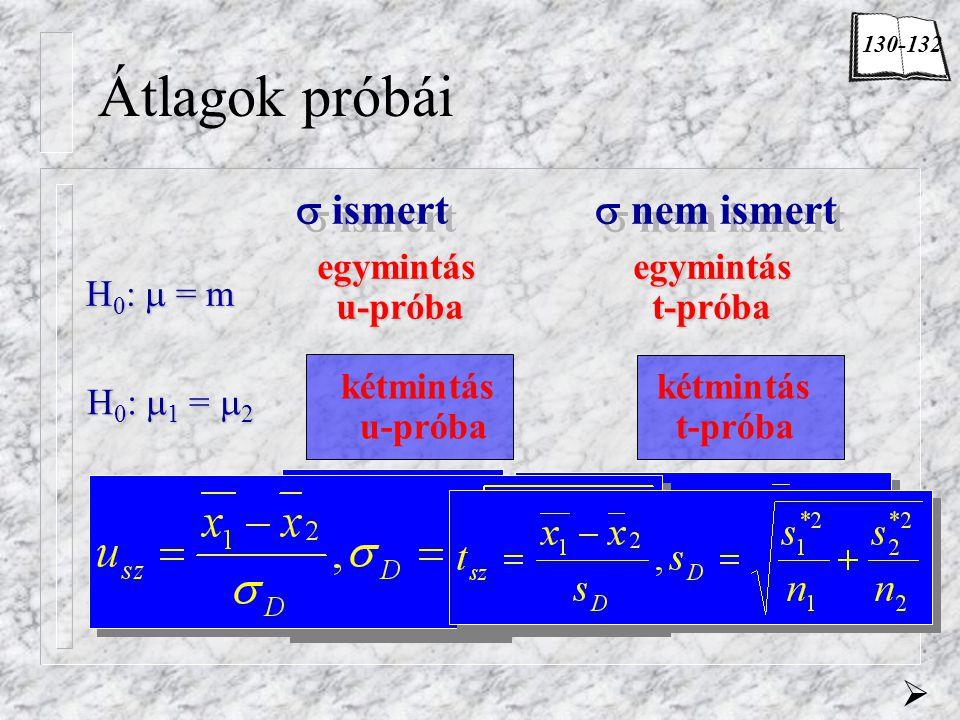 Átlagok próbái  ismert  nem ismert H 0 :  = m egymintás egymintás u-próba t-próba u-próba t-próba H 0 :  1 =  2 kétmintás u-próba t-próba  130-1